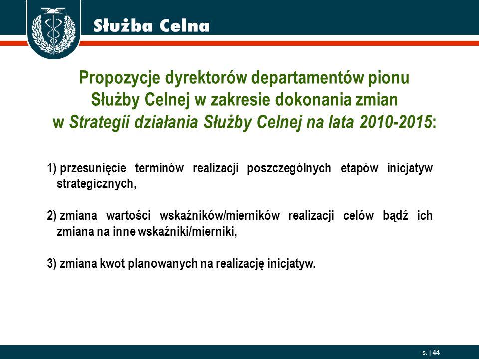 2006. 10. 01 s. | 44 1) przesunięcie terminów realizacji poszczególnych etapów inicjatyw strategicznych, 2) zmiana wartości wskaźników/mierników reali