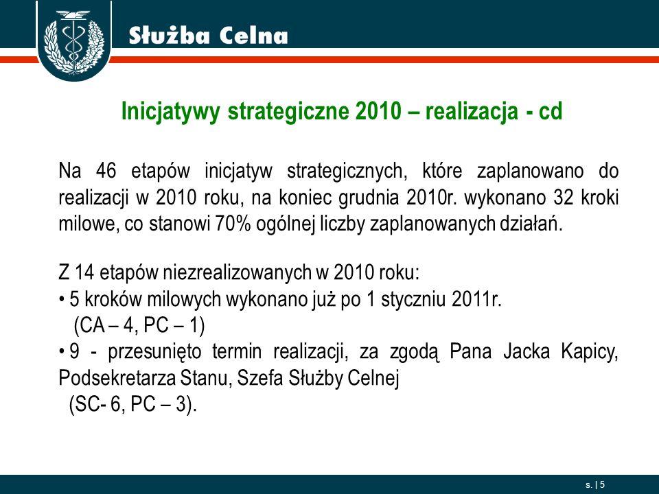 2006. 10. 01 s.   5 Na 46 etapów inicjatyw strategicznych, które zaplanowano do realizacji w 2010 roku, na koniec grudnia 2010r. wykonano 32 kroki mil