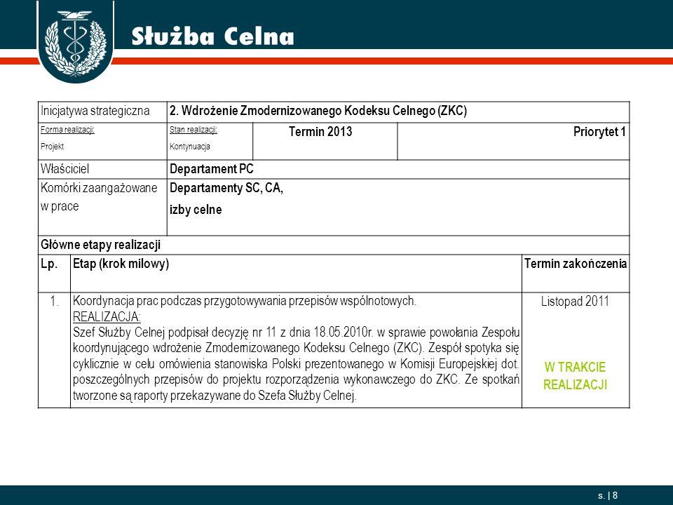 2006. 10. 01 s. | 8 Inicjatywa strategiczna 2. Wdrożenie Zmodernizowanego Kodeksu Celnego (ZKC) Forma realizacji: Projekt Stan realizacji: Kontynuacja