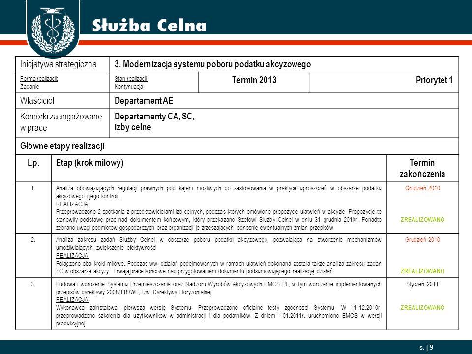 2006. 10. 01 s. | 9 Wdrażanie Strategii Służba Celna 2015+ Inicjatywa strategiczna 3. Modernizacja systemu poboru podatku akcyzowego Forma realizacji:
