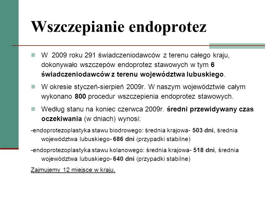 Wszczepianie endoprotez W 2009 roku 291 świadczeniodawców z terenu całego kraju, dokonywało wszczepów endoprotez stawowych w tym 6 świadczeniodawców z