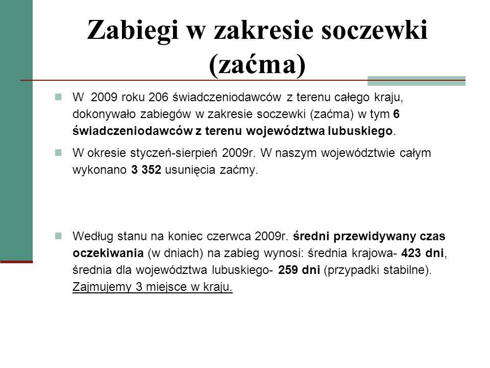 Zabiegi w zakresie soczewki (zaćma) W 2009 roku 206 świadczeniodawców z terenu całego kraju, dokonywało zabiegów w zakresie soczewki (zaćma) w tym 6 ś