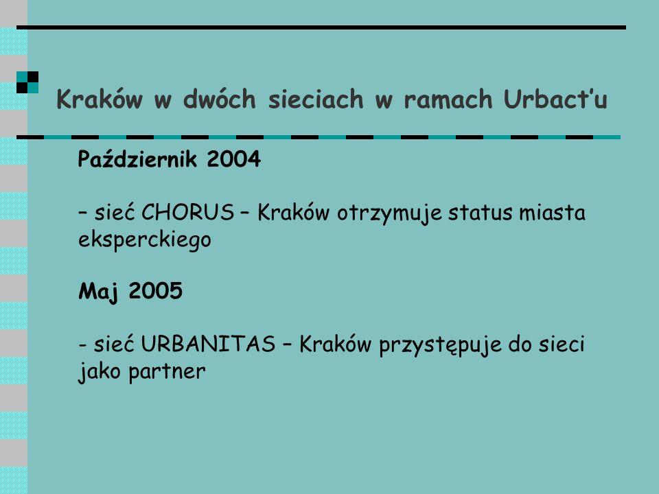 Kraków w sieci URBANITAS Plan pracy sieci: - w ciągu dwóch lat trwania projektu planowane jest 9 seminariów; - praktyczne studia przypadku – problemy i rozwiązania; - opracowywanie materiałów komparatywnych przed każdym seminarium seminarium oraz dokumentów pokonferencyjnych na temat proponowany przez ekspertów - powołanie platformy dyskusyjnej dla miast objętych projektem - wspólna strona internetowa; - opracowywane dokumenty wydane w formie książkowej i CD