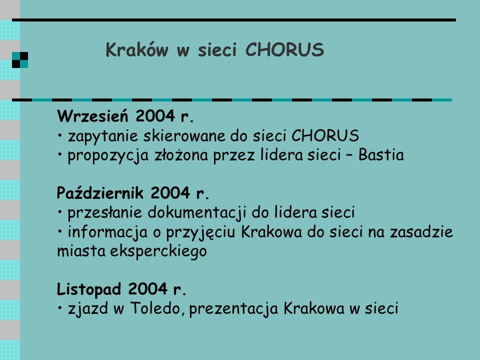 Kraków w sieci URBANITAS Seminaria w ramach sieci: - czerwiec 2005r.