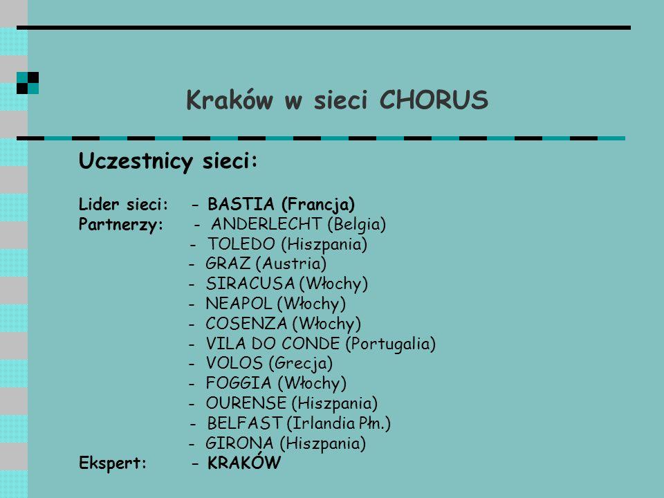 Kraków w sieci CHORUS Zjazd w Toledo – 5-6 listopada 2004 r.