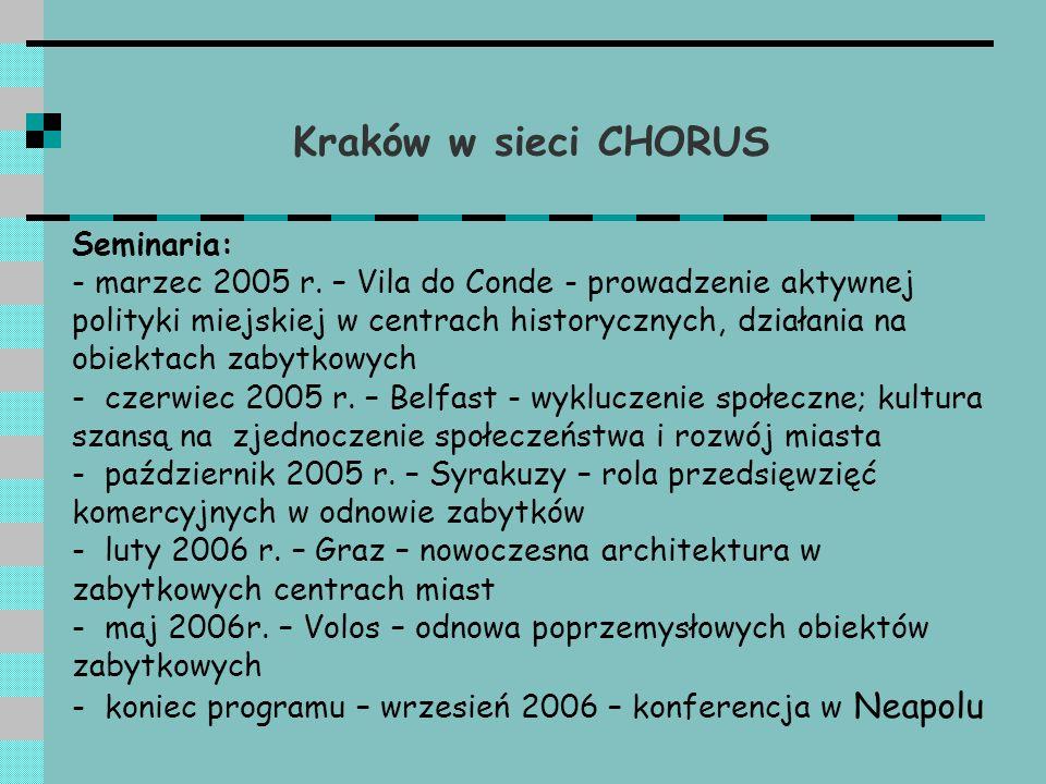 Kraków w sieci URBANITAS - Listopad 2004 r.