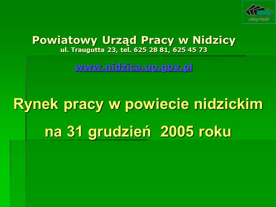 Powiatowy Urząd Pracy w Nidzicy ul. Traugutta 23, tel.