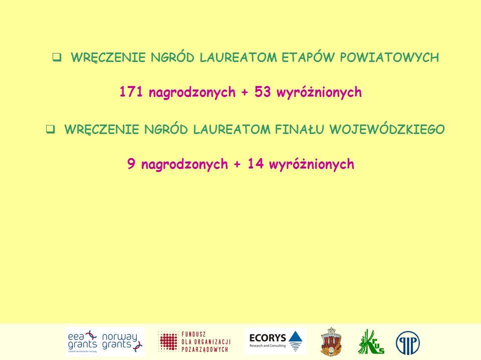 171 nagrodzonych + 53 wyróżnionych WRĘCZENIE NGRÓD LAUREATOM ETAPÓW POWIATOWYCH WRĘCZENIE NGRÓD LAUREATOM FINAŁU WOJEWÓDZKIEGO 9 nagrodzonych + 14 wyr