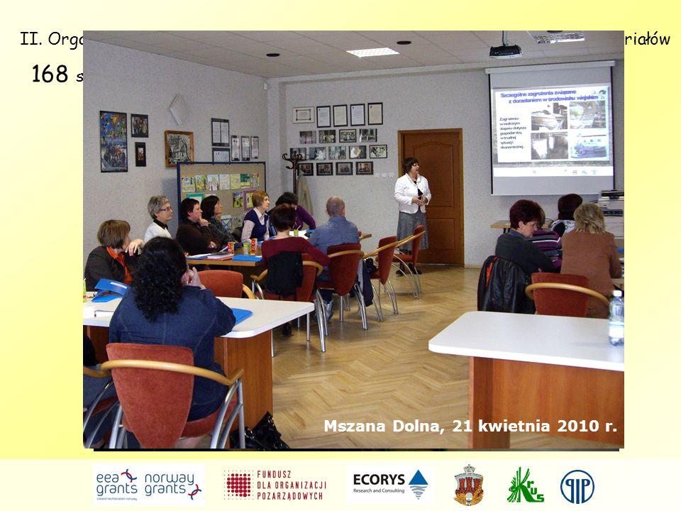 II. Organizacja i przeprowadzenie szkoleń dla nauczycieli; dystrybucja materiałów 168 szkoleń 4791 nauczycieli/pracowników z ok. 1 800 placówek Łososi