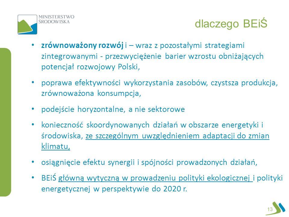 zrównoważony rozwój i – wraz z pozostałymi strategiami zintegrowanymi - przezwyciężenie barier wzrostu obniżających potencjał rozwojowy Polski, popraw