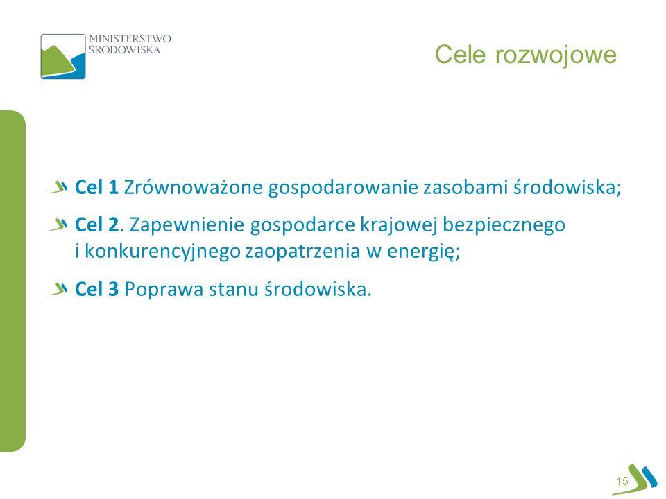 Cele rozwojowe Cel 1 Zrównoważone gospodarowanie zasobami środowiska; Cel 2. Zapewnienie gospodarce krajowej bezpiecznego i konkurencyjnego zaopatrzen