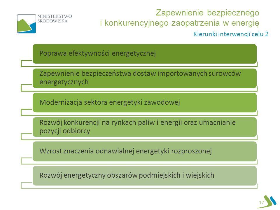 Zapewnienie bezpiecznego i konkurencyjnego zaopatrzenia w energię 17 Poprawa efektywności energetycznej Zapewnienie bezpieczeństwa dostaw importowanyc