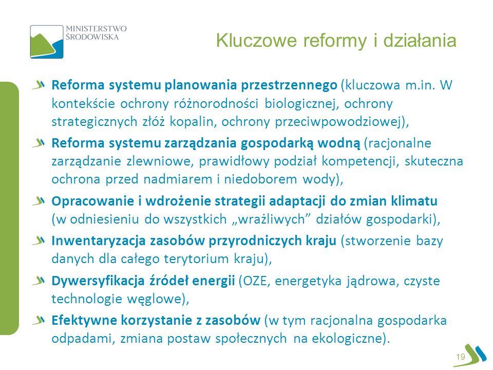 Kluczowe reformy i działania Reforma systemu planowania przestrzennego (kluczowa m.in. W kontekście ochrony różnorodności biologicznej, ochrony strate
