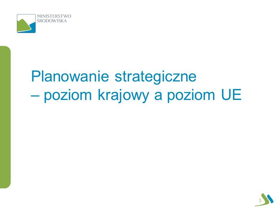3 Planowanie strategiczne – poziom krajowy a poziom UE