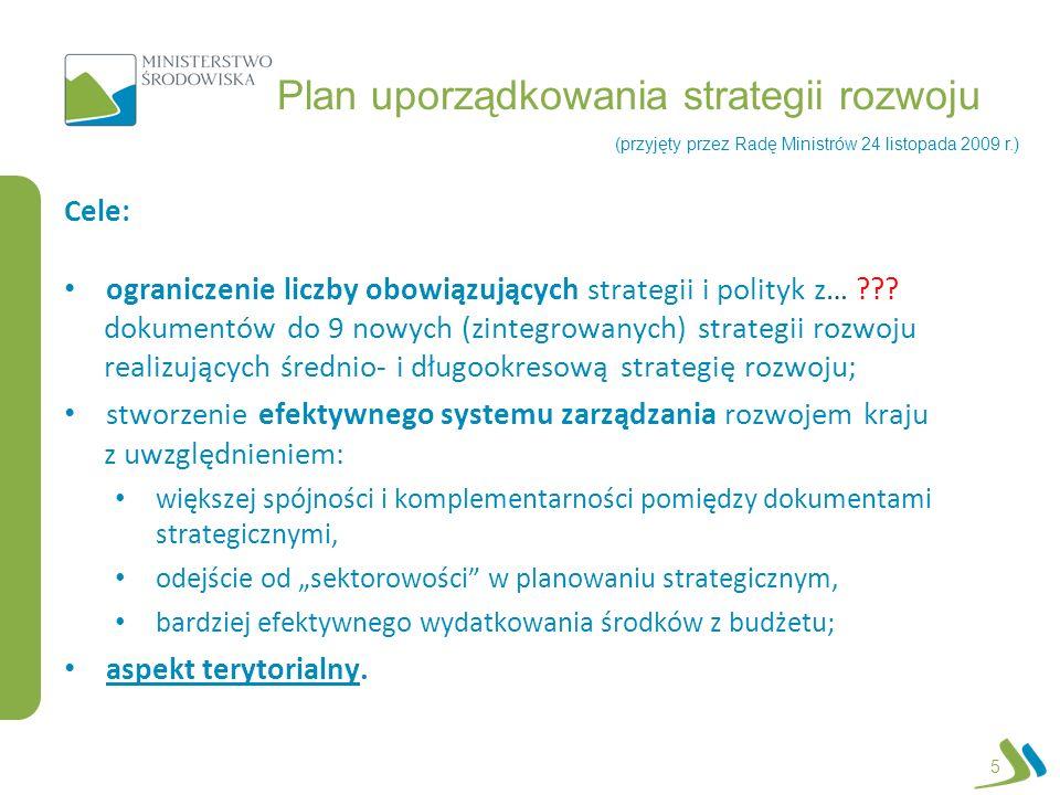 Plan uporządkowania strategii rozwoju Cele: ograniczenie liczby obowiązujących strategii i polityk z… ??? dokumentów do 9 nowych (zintegrowanych) stra
