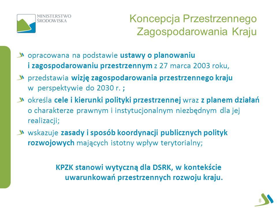 Koncepcja Przestrzennego Zagospodarowania Kraju opracowana na podstawie ustawy o planowaniu i zagospodarowaniu przestrzennym z 27 marca 2003 roku, prz