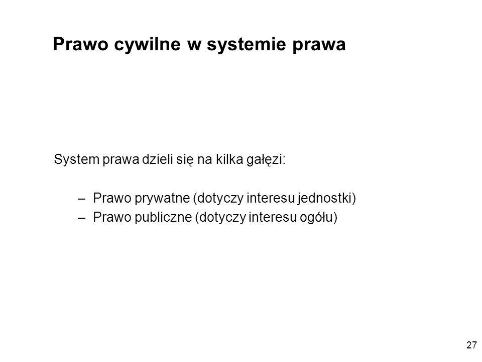 27 Prawo cywilne w systemie prawa System prawa dzieli się na kilka gałęzi: –Prawo prywatne (dotyczy interesu jednostki) –Prawo publiczne (dotyczy inte