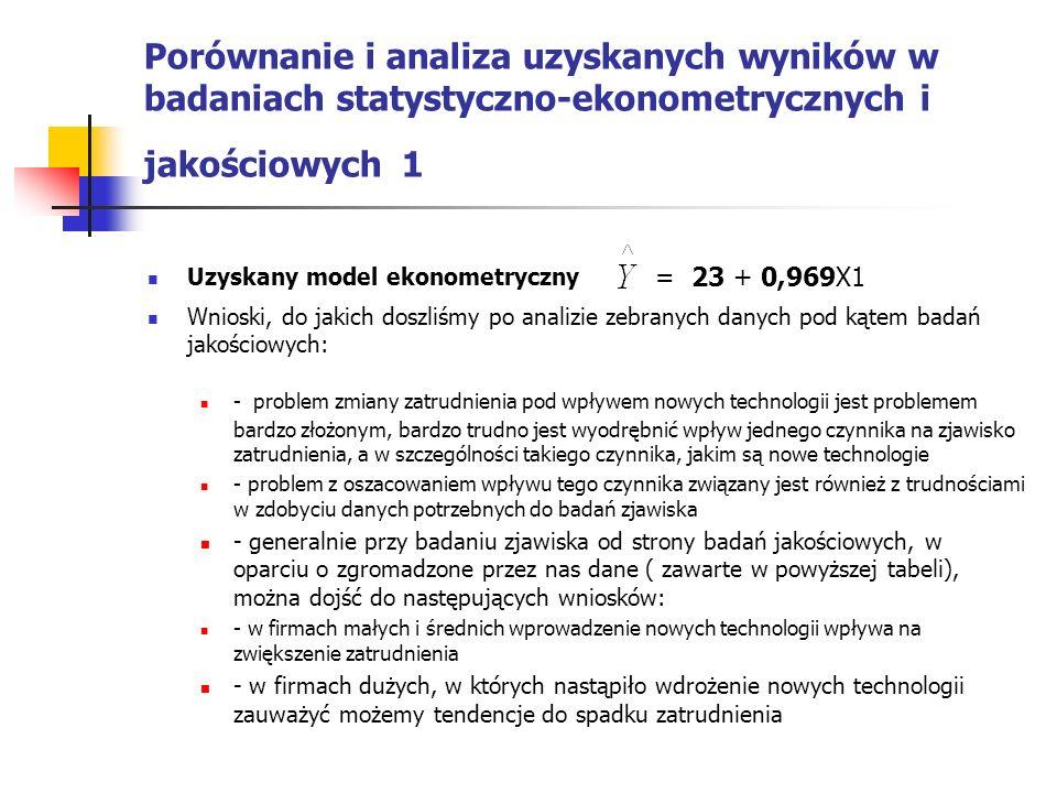Porównanie i analiza uzyskanych wyników w badaniach statystyczno-ekonometrycznych i jakościowych 1 Uzyskany model ekonometryczny Wnioski, do jakich do