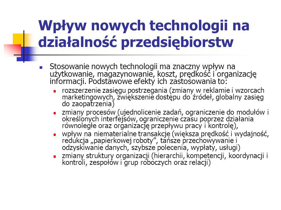 Wpływ nowych technologii na działalność przedsiębiorstw Stosowanie nowych technologii ma znaczny wpływ na użytkowanie, magazynowanie, koszt, prędkość