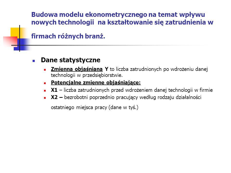 Dane statystyczne Lp.FirmaY*X1*X2 1Tommex52210,7 2PrintDisplay42 189,8 3Biuro Rachunkowe Ekoconsultant Sp.