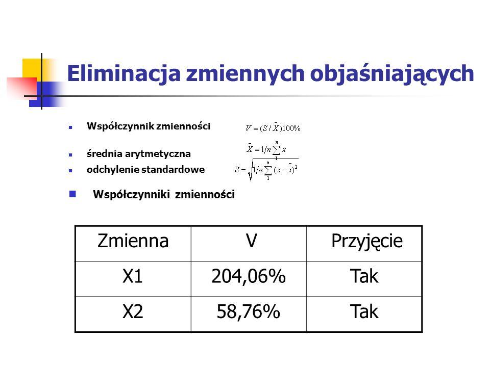 Eliminacja zmiennych objaśniających Współczynnik zmienności średnia arytmetyczna odchylenie standardowe Współczynniki zmienności Zmienna V Przyjęcie X
