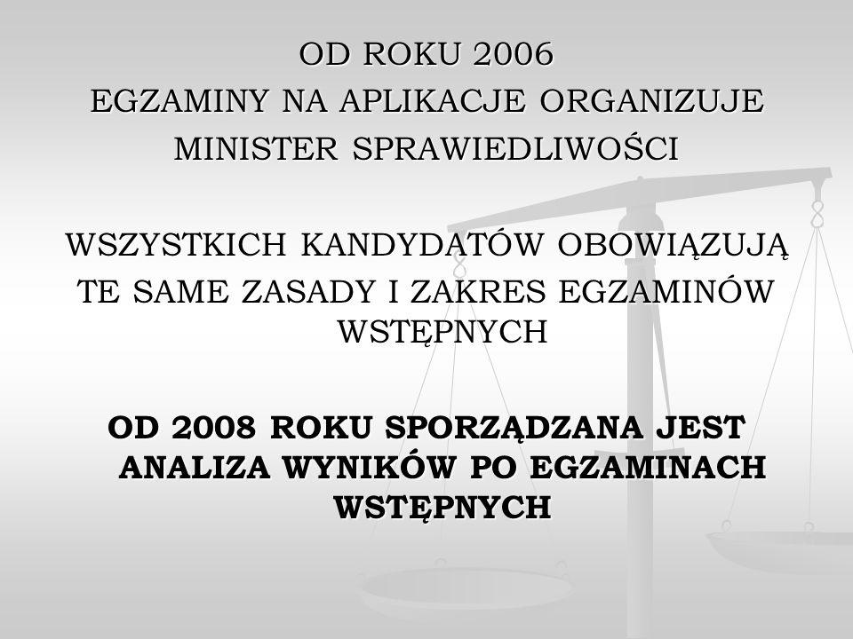 OD ROKU 2006 EGZAMINY NA APLIKACJE ORGANIZUJE MINISTER SPRAWIEDLIWOŚCI WSZYSTKICH KANDYDATÓW OBOWIĄZUJĄ TE SAME ZASADY I ZAKRES EGZAMINÓW WSTĘPNYCH OD
