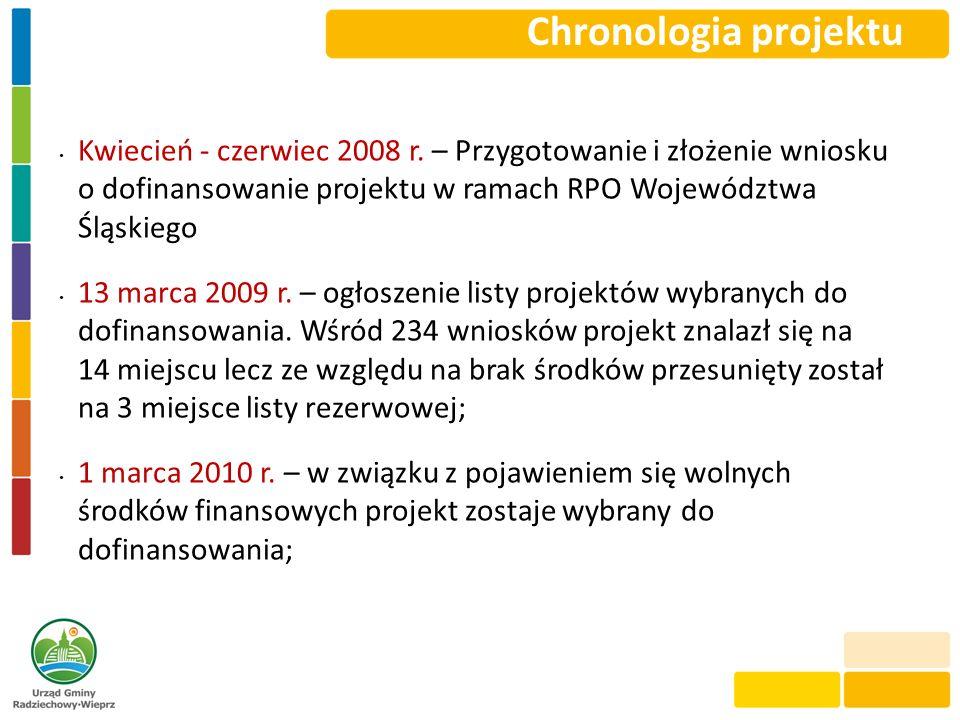 Chronologia projektu Kwiecień - czerwiec 2008 r. – Przygotowanie i złożenie wniosku o dofinansowanie projektu w ramach RPO Województwa Śląskiego 13 ma
