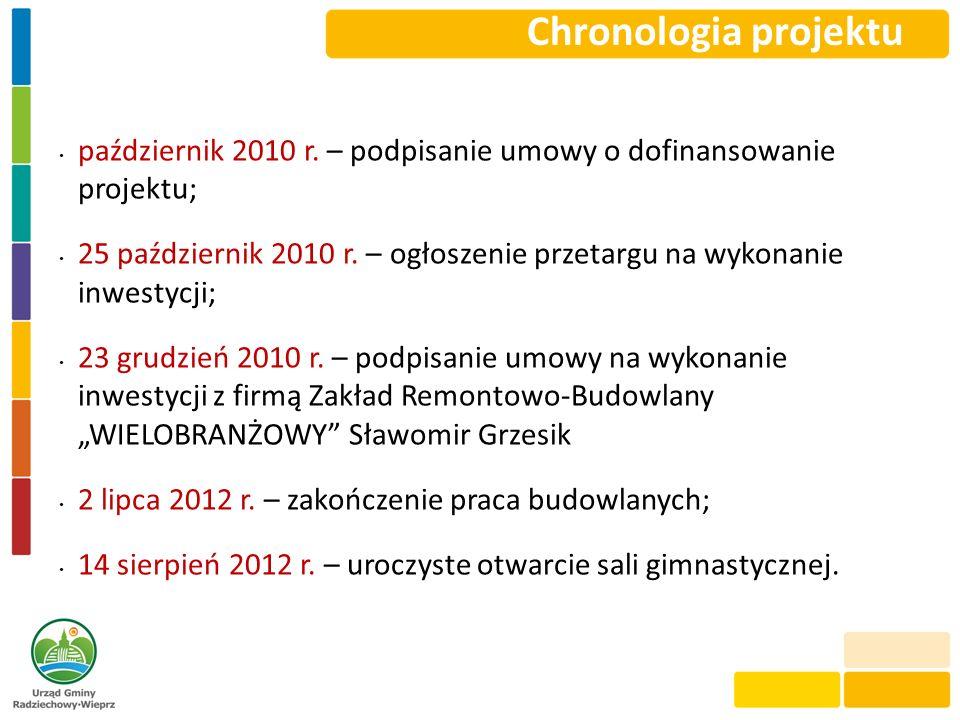 Chronologia projektu październik 2010 r. – podpisanie umowy o dofinansowanie projektu; 25 październik 2010 r. – ogłoszenie przetargu na wykonanie inwe