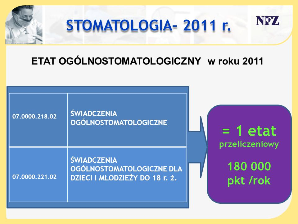 STOMATOLOGIA– 2011 r. ETAT OGÓLNOSTOMATOLOGICZNY w roku 2011 07.0000.218.02 ŚWIADCZENIA OGÓLNOSTOMATOLOGICZNE 07.0000.221.02 ŚWIADCZENIA OGÓLNOSTOMATO