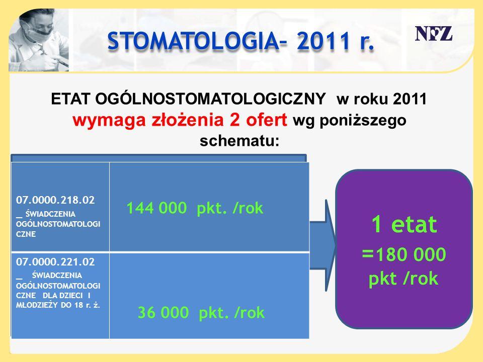 STOMATOLOGIA– 2011 r. ETAT OGÓLNOSTOMATOLOGICZNY w roku 2011 wymaga złożenia 2 ofert wg poniższego schematu: 07.0000.218.02 _ ŚWIADCZENIA OGÓLNOSTOMAT
