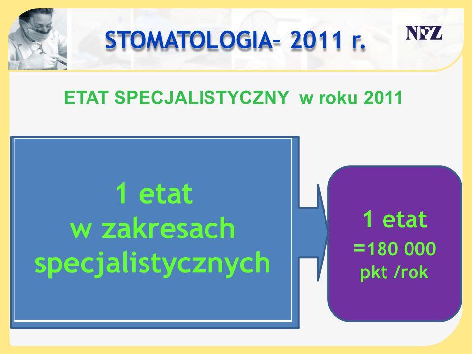 STOMATOLOGIA– 2011 r. ETAT SPECJALISTYCZNY w roku 2011 1 etat w zakresach specjalistycznych 1 etat = 180 000 pkt /rok