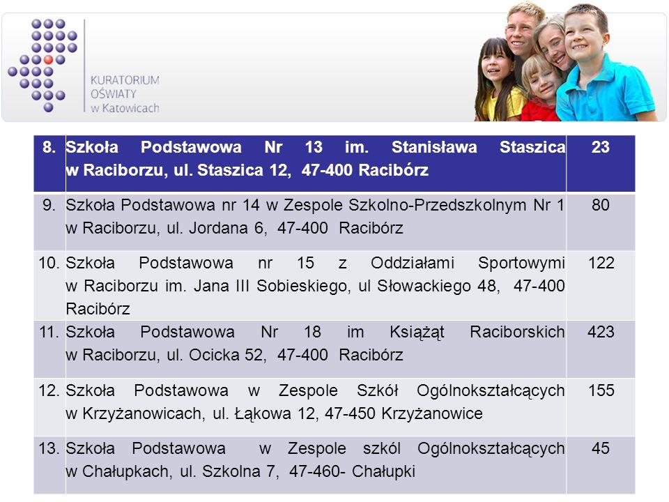 8. Szkoła Podstawowa Nr 13 im. Stanisława Staszica w Raciborzu, ul. Staszica 12, 47-400 Racibórz 23 9. Szkoła Podstawowa nr 14 w Zespole Szkolno-Przed