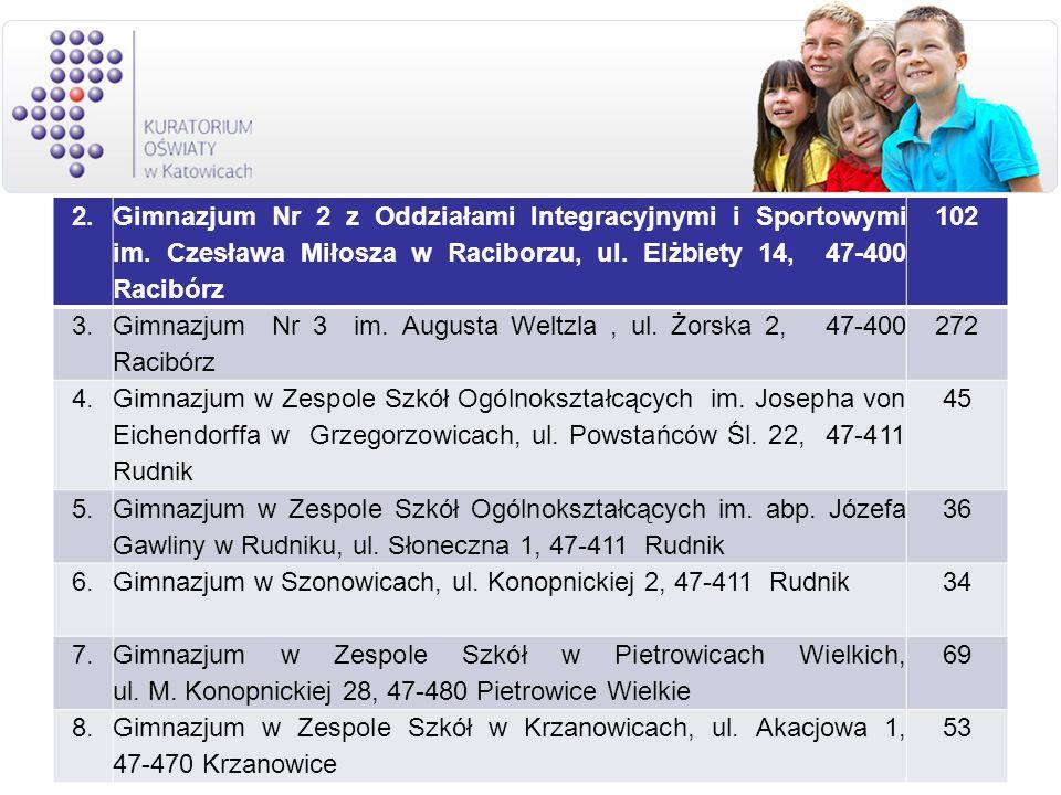 2. Gimnazjum Nr 2 z Oddziałami Integracyjnymi i Sportowymi im. Czesława Miłosza w Raciborzu, ul. Elżbiety 14, 47-400 Racibórz 102 3. Gimnazjum Nr 3 im