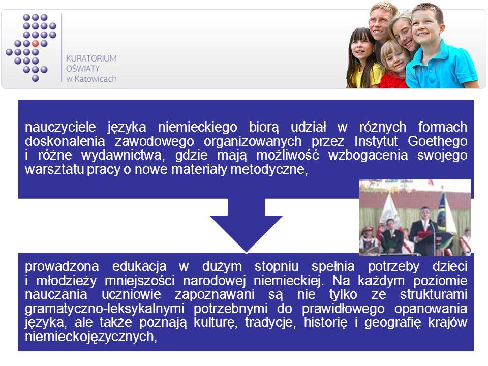 prowadzona edukacja w dużym stopniu spełnia potrzeby dzieci i młodzieży mniejszości narodowej niemieckiej. Na każdym poziomie nauczania uczniowie zapo