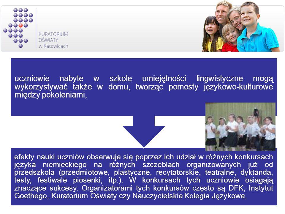 efekty nauki uczniów obserwuje się poprzez ich udział w różnych konkursach języka niemieckiego na różnych szczeblach organizowanych już od przedszkola