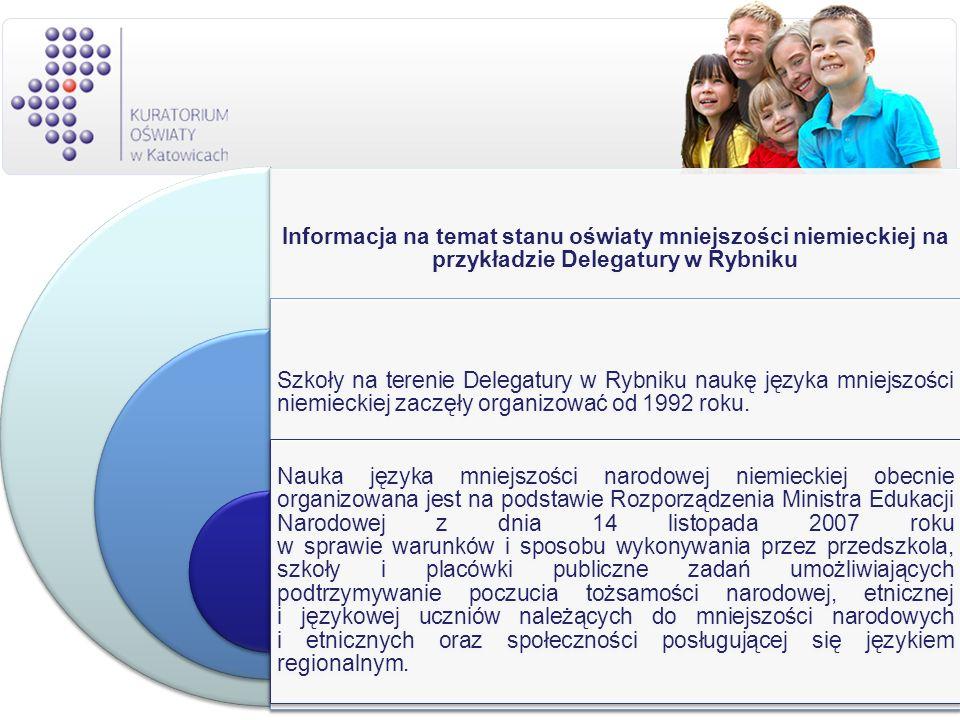 Informacja na temat stanu oświaty mniejszości niemieckiej na przykładzie Delegatury w Rybniku Szkoły na terenie Delegatury w Rybniku naukę języka mnie