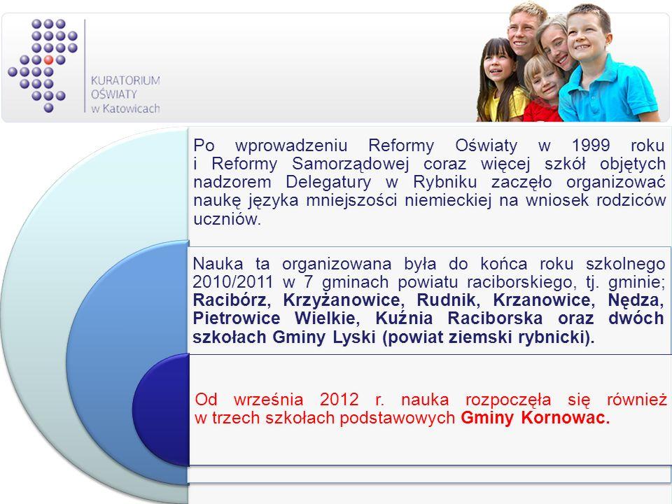 Po wprowadzeniu Reformy Oświaty w 1999 roku i Reformy Samorządowej coraz więcej szkół objętych nadzorem Delegatury w Rybniku zaczęło organizować naukę