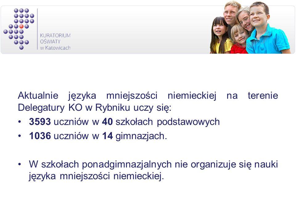 Aktualnie języka mniejszości niemieckiej na terenie Delegatury KO w Rybniku uczy się: 3593 uczniów w 40 szkołach podstawowych 1036 uczniów w 14 gimnaz