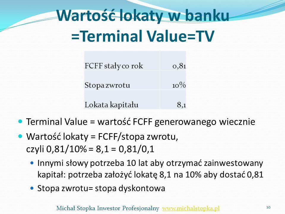 Wartość lokaty w banku =Terminal Value=TV 10 Terminal Value = wartość FCFF generowanego wiecznie Wartość lokaty = FCFF/stopa zwrotu, czyli 0,81/10% =
