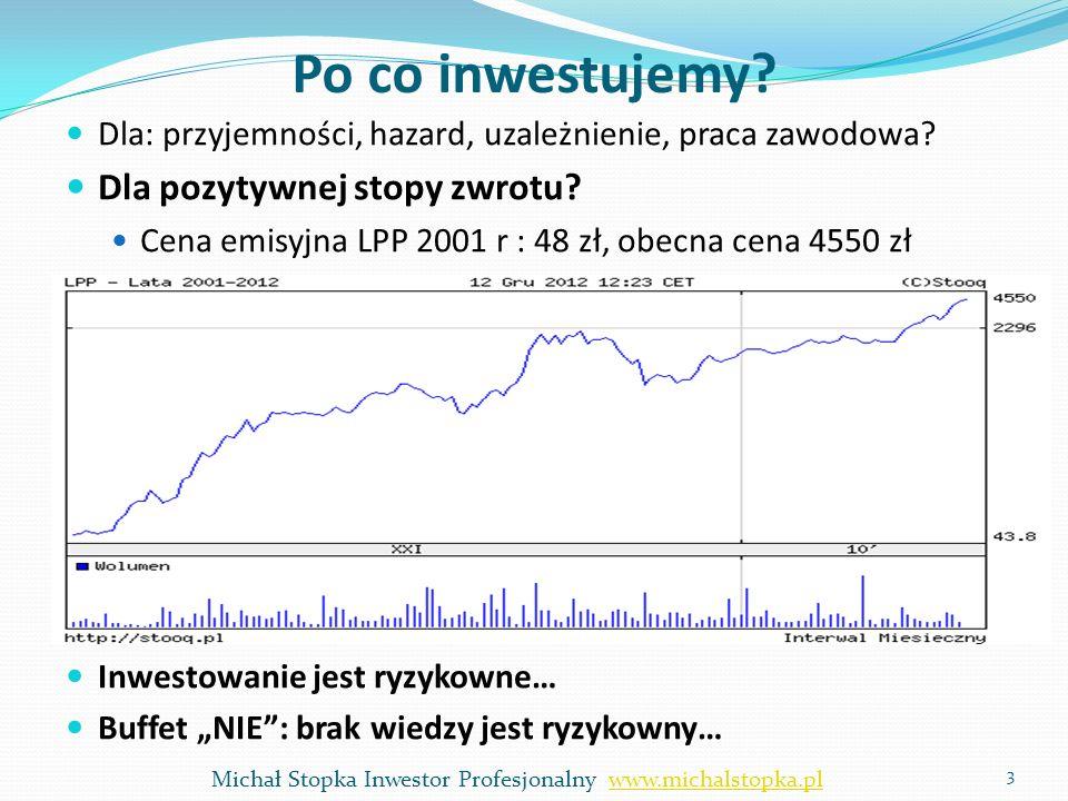 Wycena Equity Value Equity Value = Enterprise Value – Net Debt (+/-) inne rzeczy Net Debt: bank+obligacje+leasing, np.: EV= 100, ND = 50 Equity Value = 100 – 50 = 50 Inne rzeczy (na szkoleniu) 14 Michał Stopka Inwestor Profesjonalny www.michalstopka.plwww.michalstopka.pl
