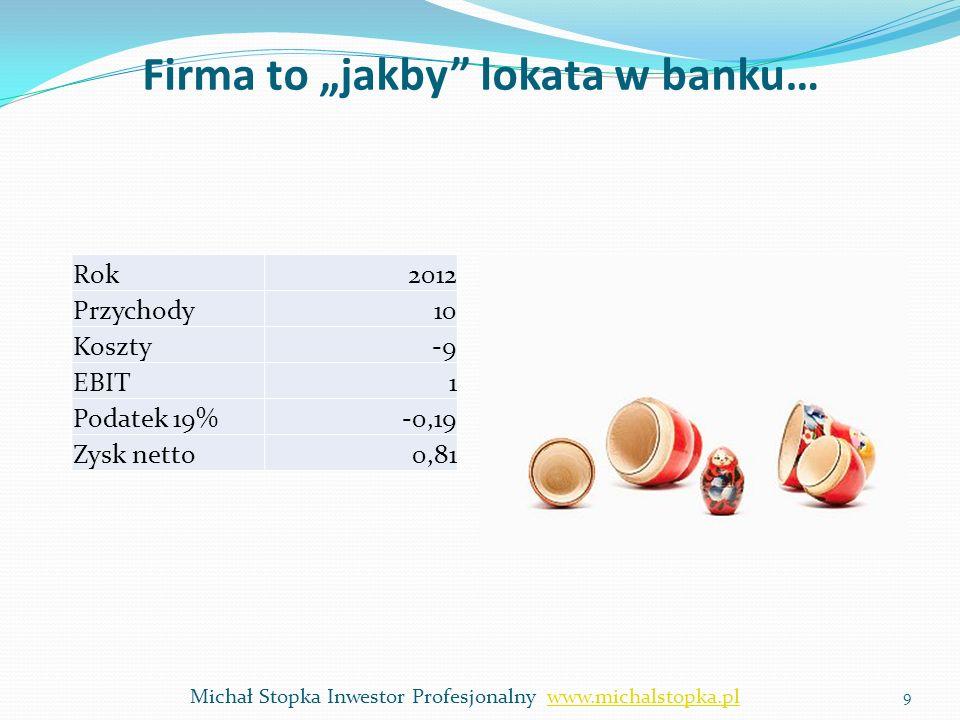 Firma to jakby lokata w banku… 9 Rok2012 Przychody10 Koszty-9 EBIT1 Podatek 19%-0,19 Zysk netto0,81 Michał Stopka Inwestor Profesjonalny www.michalsto