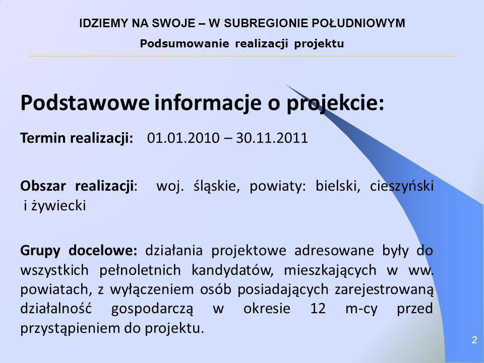 IDZIEMY NA SWOJE – W SUBREGIONIE POŁUDNIOWYM Podsumowanie realizacji projektu Podstawowe informacje o projekcie: Termin realizacji: 01.01.2010 – 30.11