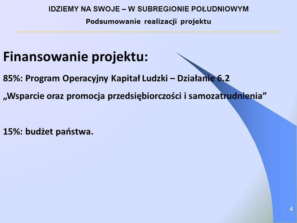 Finansowanie projektu: 85%: Program Operacyjny Kapitał Ludzki – Działanie 6.2 Wsparcie oraz promocja przedsiębiorczości i samozatrudnienia 15%: budżet