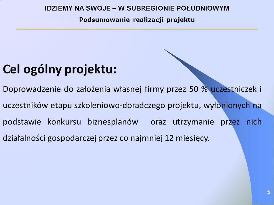 Cel ogólny projektu: Doprowadzenie do założenia własnej firmy przez 50 % uczestniczek i uczestników etapu szkoleniowo-doradczego projektu, wyłonionych