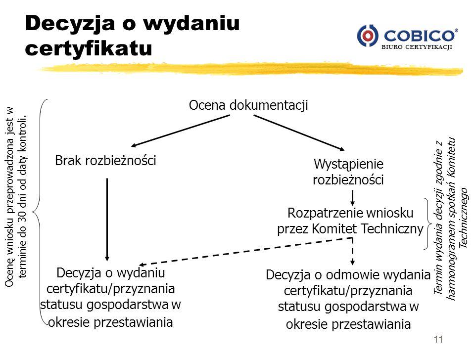 BIURO CERTYFIKACJI 11 Decyzja o wydaniu certyfikatu Ocena dokumentacji Brak rozbieżności Decyzja o wydaniu certyfikatu/przyznania statusu gospodarstwa