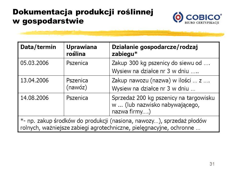 BIURO CERTYFIKACJI 31 Dokumentacja produkcji roślinnej w gospodarstwie Data/terminUprawiana roślina Działanie gospodarcze/rodzaj zabiegu* 05.03.2006Ps