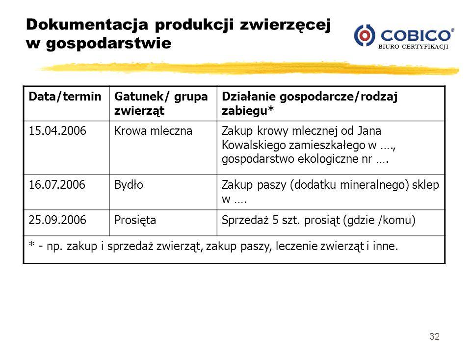 BIURO CERTYFIKACJI 32 Dokumentacja produkcji zwierzęcej w gospodarstwie Data/terminGatunek/ grupa zwierząt Działanie gospodarcze/rodzaj zabiegu* 15.04