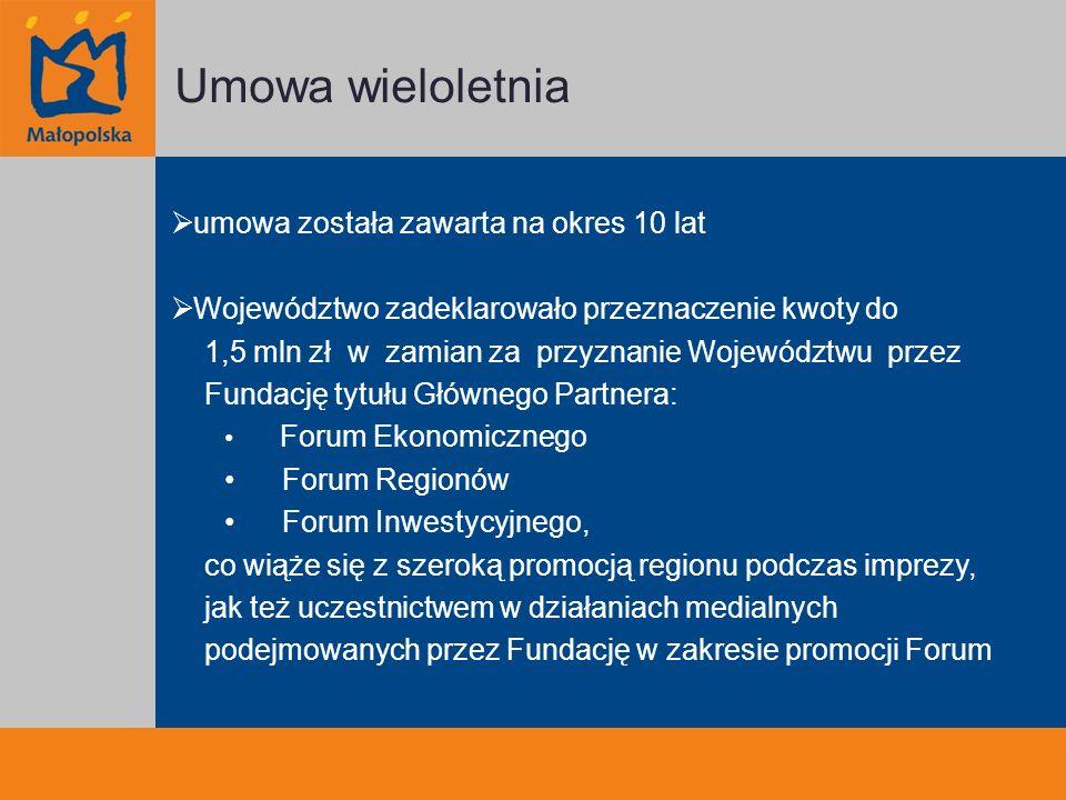 Umowa wieloletnia umowa została zawarta na okres 10 lat Województwo zadeklarowało przeznaczenie kwoty do 1,5 mln zł w zamian za przyznanie Województwu przez Fundację tytułu Głównego Partnera: Forum Ekonomicznego Forum Regionów Forum Inwestycyjnego, co wiąże się z szeroką promocją regionu podczas imprezy, jak też uczestnictwem w działaniach medialnych podejmowanych przez Fundację w zakresie promocji Forum