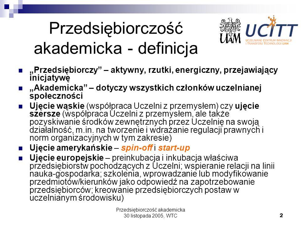 Przedsiębiorczość akademicka 30 listopada 2005, WTC2 Przedsiębiorczość akademicka - definicja Przedsiębiorczy – aktywny, rzutki, energiczny, przejawia