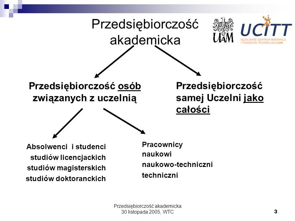 Przedsiębiorczość akademicka 30 listopada 2005, WTC14 Co planujemy w najbliższym czasie: 14.12.2005 – Seminarium Własność intelektualna dla studentów i doktorantów; Kolejne spotkania w tematyce kształtowania oraz promocji przedsiębiorczych postaw w środowisku akademickim (konferencje, seminaria, warsztaty); Projekt finansowany jest ze środków Unii Europejskiej – Europejskiego Funduszu Społecznego oraz krajowych środków publicznych – budżetu państwa